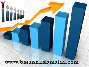 Besyo Taban Puanları 2014 2015