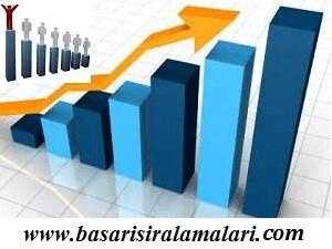 Bilişim Sistemleri ve Teknolojileri Bölümü Başarı Sıralaması Taban Puanları 2014 2015