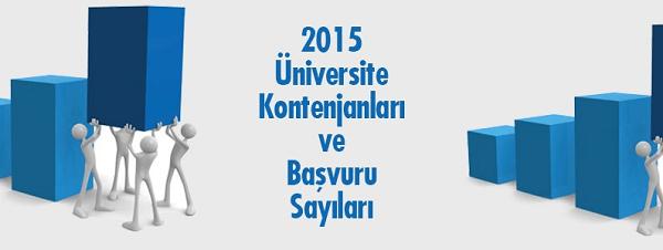 2015 ÖSYS Kontenjanları Açıklandı