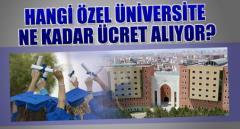 Özel Üniversite Eğitim Ücretleri 2019 2020