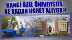 Özel Üniversite Eğitim Ücretleri 2021 2022