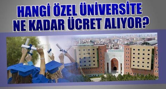 Özel Üniversite Öğrenim Eğitim Ücretleri 2015-2016