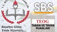 Yalova Liseleri Taban Puanları Yüzdelik Dilimleri 2018 TEOG-MEB